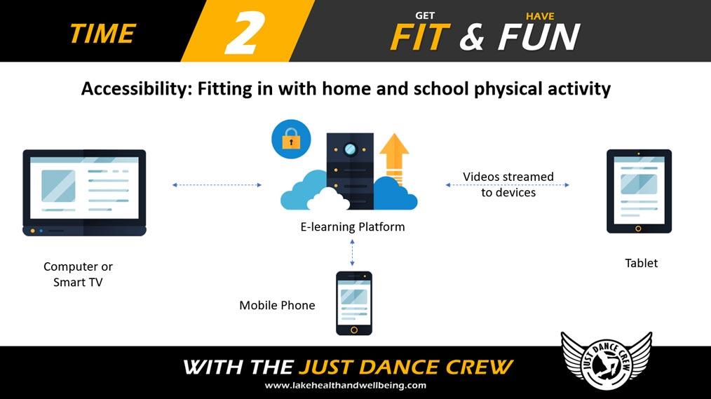 Just Dance Crew